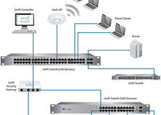 ubnt-switch-overview44-600x600